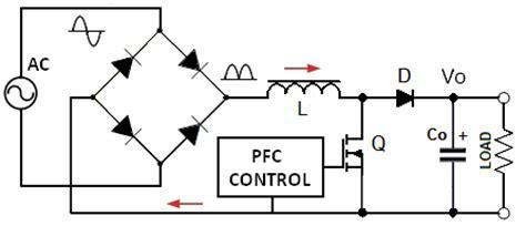 Active Power Factor Correction