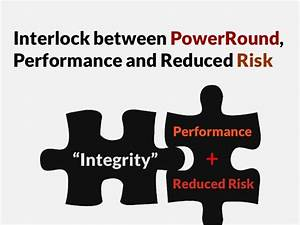 Interlock: Integrity with Performance and Reduced Risk