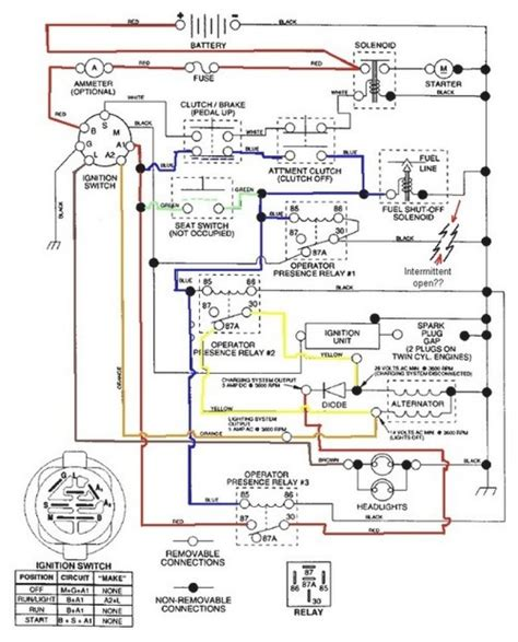 marine electrical wiring diagram wiring diagram with crusader engine wiring diagram wiring diagram with