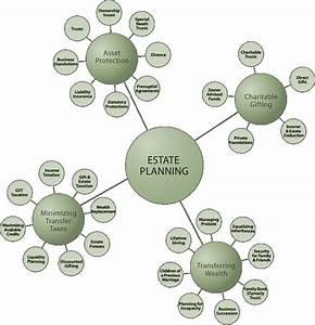 What Is An Estate Planning Attorney   U2013 Rags And Mags