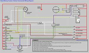 1972 Commando Wiring Diagram  U2013 Benji Bishop