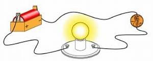 ¿Qué es la conductividad eléctrica?: ) ¿Qué es la conducción eléctrica?