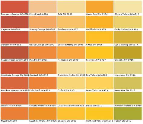 best 25 orange paint colors ideas on pinterest orange