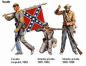American Civil War - Background - HowStuffWorks