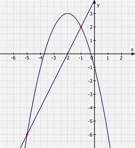 Koordinatenachsen Schnittpunkte Berechnen : schnittpunkt berechnen sie die gemeinsamem schnittpunkte f1 x 2 4x 1 und f2 x 2x 4 ~ Themetempest.com Abrechnung