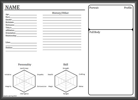 Character Sheet Template Some Templates For Anyone Wishing To Create Character