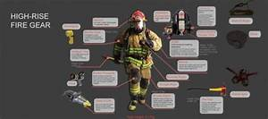 Amazing Exoskeleton Will Give Firefighters Super Human ...