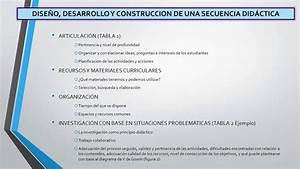Tutorial De Secuencia Did U00c1ctica