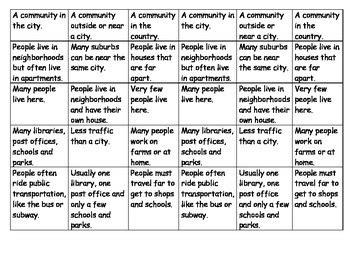communities urban suburban  rural sort  match
