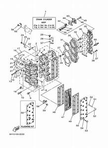 2000 Yamaha Cylinder Crankcase Parts For 90 Hp C90tlry