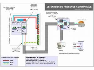 Detecteur De Presence Pour Eclairage : le sch ma lectrique et le branchement du d tecteur de ~ Dailycaller-alerts.com Idées de Décoration