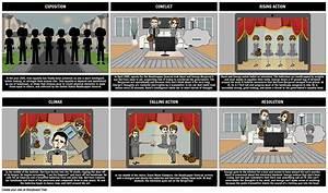 Harrison Bergeron Summary Storyboard By Kristy