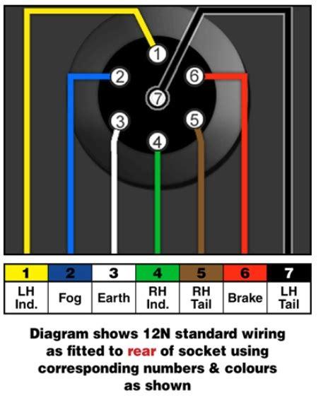 Towbar Information Electrics Wiring Diagrams