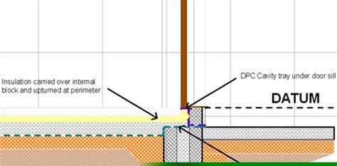 Junction Between Floor And Wall Cavity At Doorways