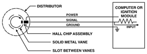 Pak Distributer Electronic Ignition Capacitive Discharge