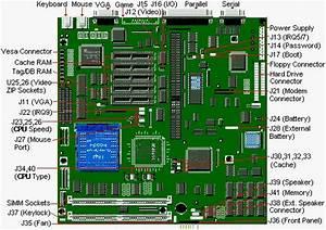 Ukt Support  440  440t Motherboard