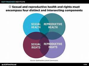 A Time To Lead  A Roadmap For Progress On Sexual And