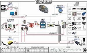 Interactive Wiring Diagram For Camper Van  Skoolie  Rv