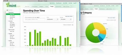 Graphs Mint Easy Charts Trends Help Worth