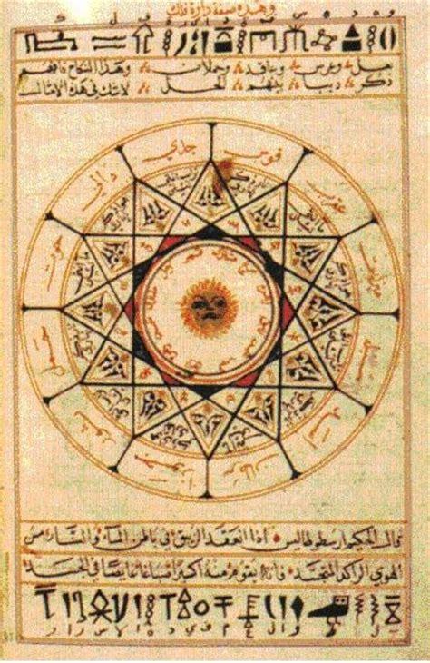 porter l oeil en arabe la bitacora de alchemy im 225 genes de la alquimia 193 rabe y sus influencias egipcias