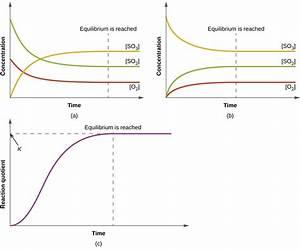13 2  Equilibrium Constants
