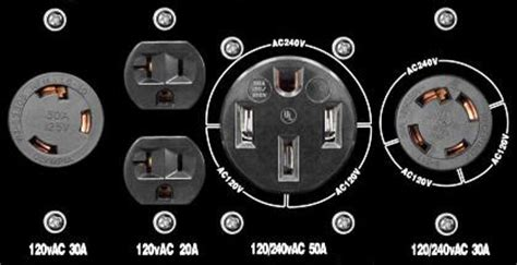 chart in addition 4 prong generator wiring diagram on nema l14 wiring diagram home