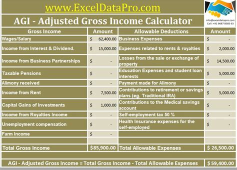 modified adjusted gross income calculator excel