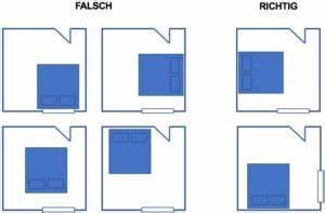 Feng Shui Schlafen : spiegel archive christiane witt professionelle feng ~ Watch28wear.com Haus und Dekorationen
