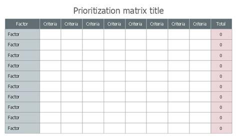 project prioritization criteria template prioritization matrix template seven management and
