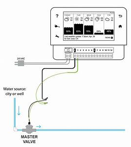Sprinkler Pump Start Relay Wiring Diagram