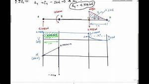 Shear And Moment Diagram Example 2