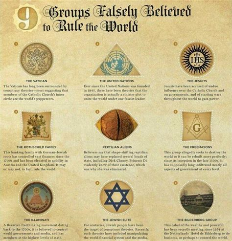 Illuminati Groups by Illuminati Many Believe That One Or More Of These