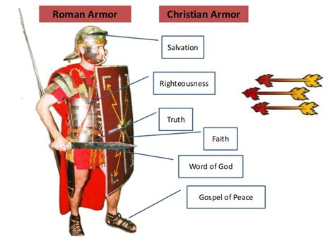 Stand Firm On The Word Of God by Take Up The Shield Of Faith Ephesians 6 16