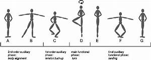 Stick Figure Cartoon Of The Pirouette En Dehors With