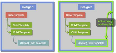 prophoto 6 templates designs templates prophoto support