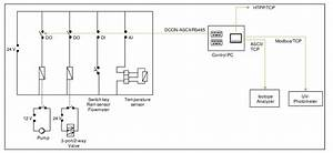 Schematic Circuit Diagram Of The Switch Cabinet Including