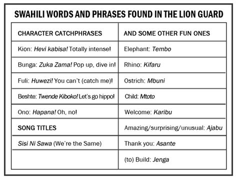 Swahili Quotes With Translation