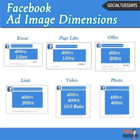Ad Image Size 187 This Week In Infographics Content Ideas Ad