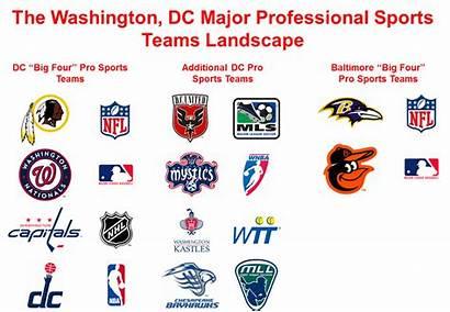 Washington Sports Dc Team Wnba Baltimore Thibault