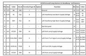 Wf 5368  Chevy Silverado Light Bulb Chart Wiring Diagram