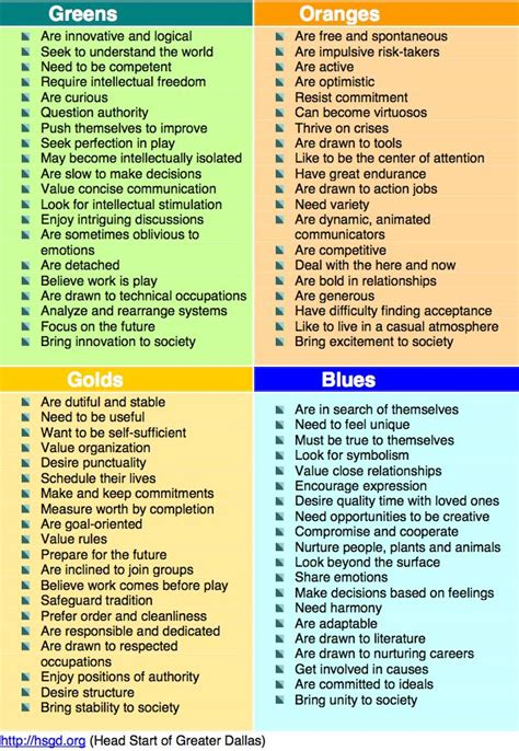true colors personality test printable true colors personality personality true colors