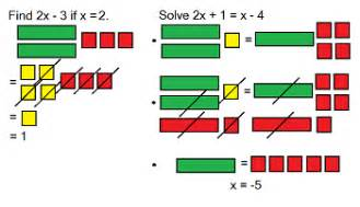 algebra activities with tiles study com