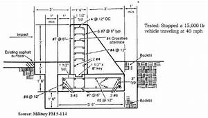 Design of a retaining wall