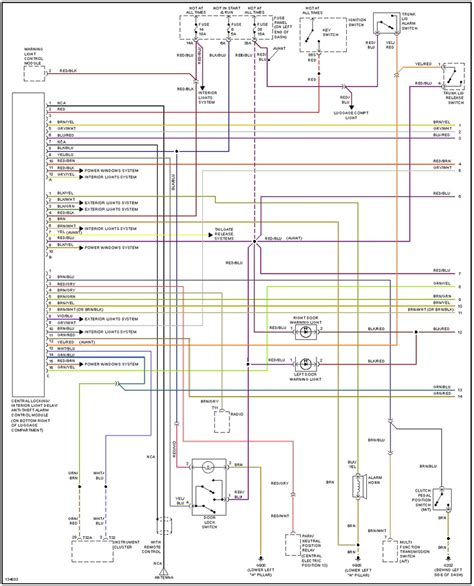 central locking wiring