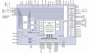 Wolfson Trumpets Galaxy S Iii Audio Design
