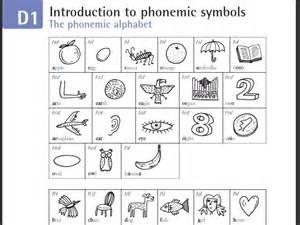 Phonemic chart - Secondary Box - Cambridge University