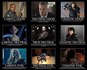 Alignment Chart Star Wars Stargate alignment chart by | D ...