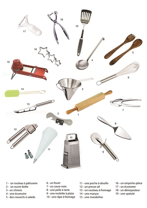 liste des ustensiles de cuisine ustensiles de cuisine liste maison design bahbe com