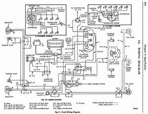 Case Tractor Wiring Diagrams