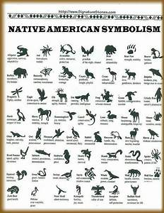 Native American Symbolism | Heart n soul | Pinterest ...